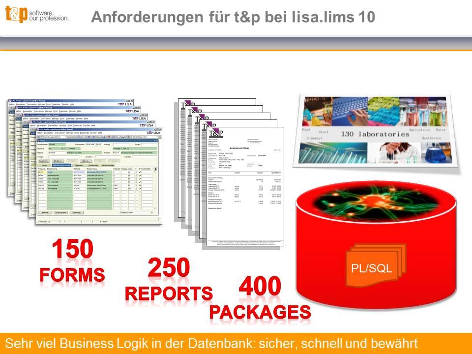 Anforderungen für t&p bei lisa.lims 10