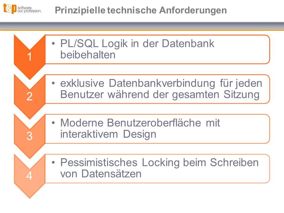Prinzipielle technische Anforderungen