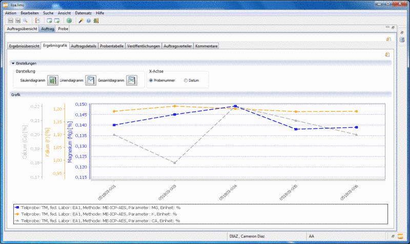 flexibles User Interface rapidJava